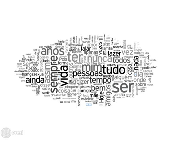 Língua Portuguesa: Vocábulo - Aula 1