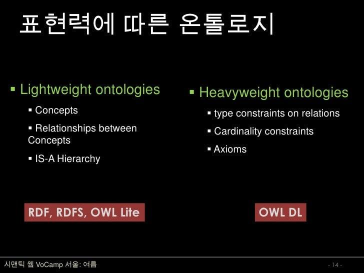 표현력에 따른 온톨로지    Lightweight ontologies      Heavyweight ontologies      Concepts                   type constraints on...