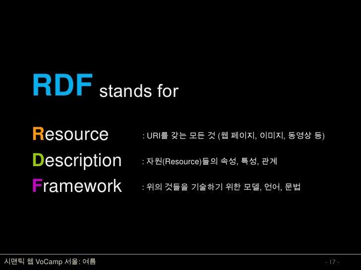 RDF stands for      Resource         : URI를 갖는 모든 것 (웹 페이지, 이미지, 동영상 등)        Description      : 자원(Resource)들의 속성, 특성, 관...