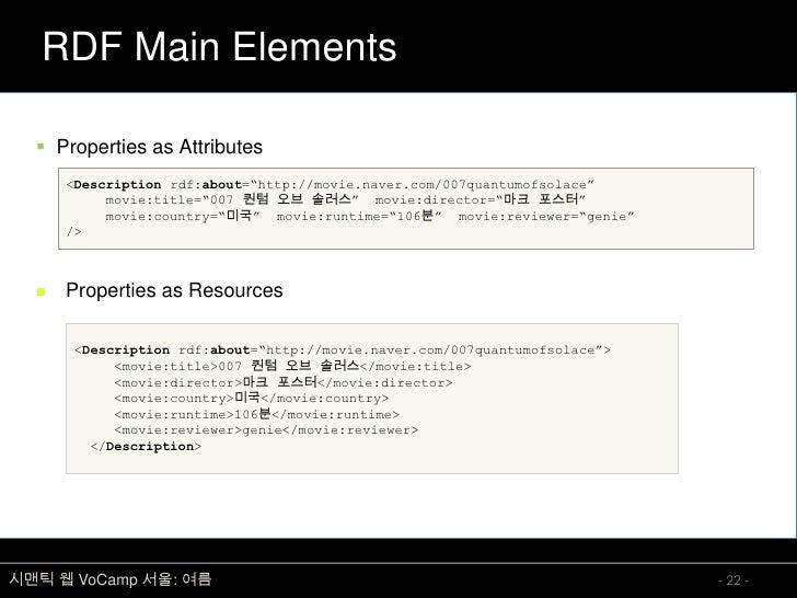 "RDF Main Elements     Properties as Attributes       <Description rdf:about=""http://movie.naver.com/007quantumofsolace""  ..."