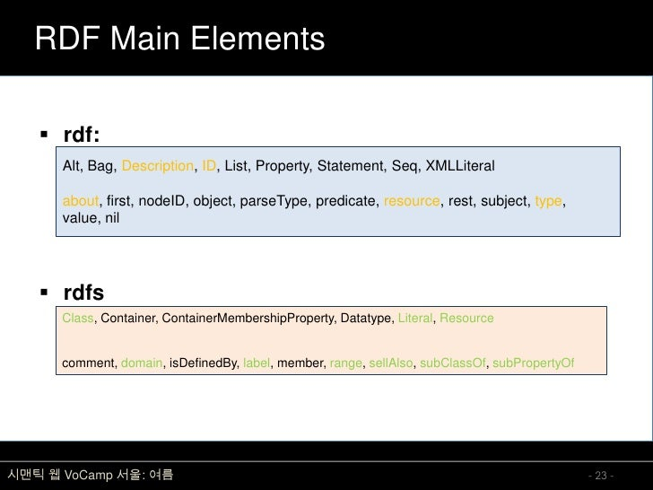 RDF Main Elements      rdf:       Alt, Bag, Description, ID, List, Property, Statement, Seq, XMLLiteral        about, fir...