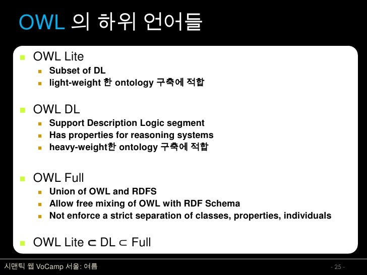 OWL 의 하위 언어들       OWL Lite           Subset of DL           light-weight 한 ontology 구축에 적합         OWL DL           ...