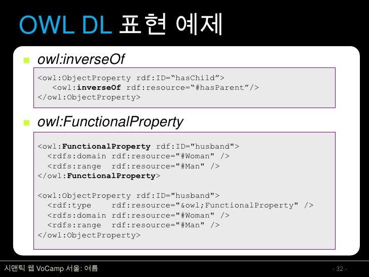 "OWL DL 표현 예제       owl:inverseOf        <owl:ObjectProperty rdf:ID=""hasChild"">           <owl:inverseOf rdf:resource=""#ha..."