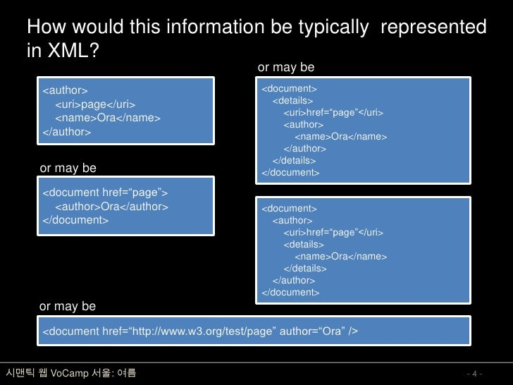 How would this information be typically represented    in XML?                                              or may be     ...