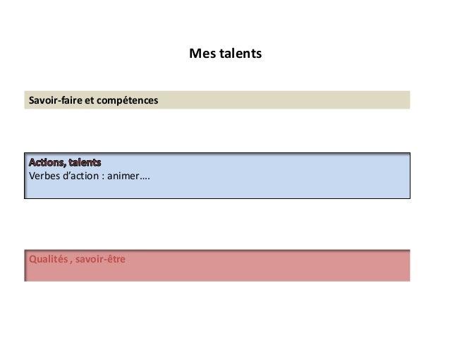 Mes talents Savoir-faire et compétences  Verbes d'action : animer….  Qualités , savoir-être