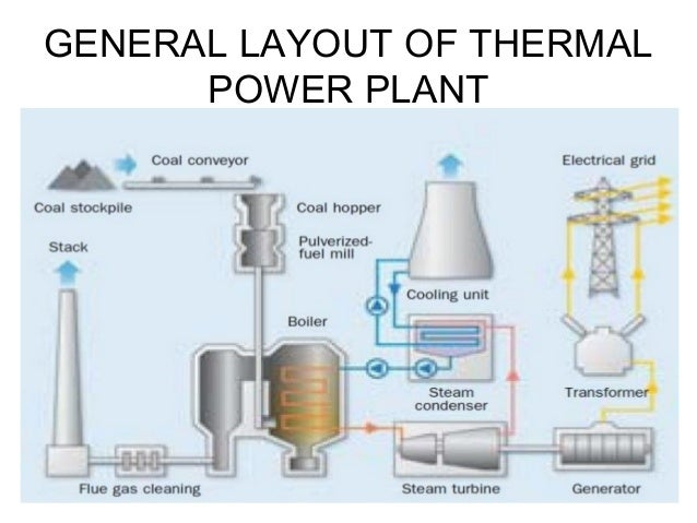 Vocational Training At Mejia Thermal Power Plant