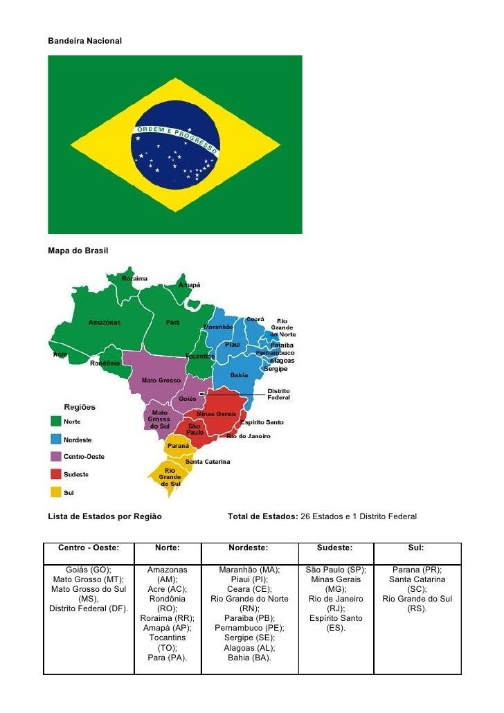 Você conhece o seu país Slide 2