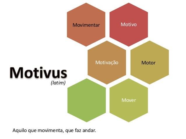 MotivoMovimentar Motivação Mover Motor (latim) Aquilo que movimenta, que faz andar.