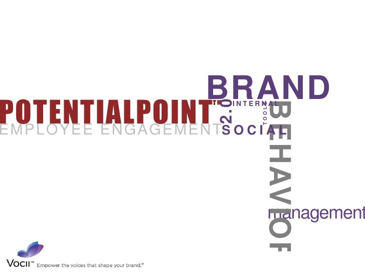 BRAND<br />POTENTIALPOINT<br />TM<br />INTERNAL<br />BEHAVIOR<br />2.0<br />TOOLS<br />EMPLOYEE ENGAGEMENT<br />SOCIAL<br ...