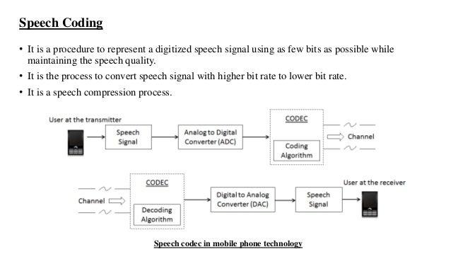 Block diagram of gsm rpeltp decoder wiring diagram online.