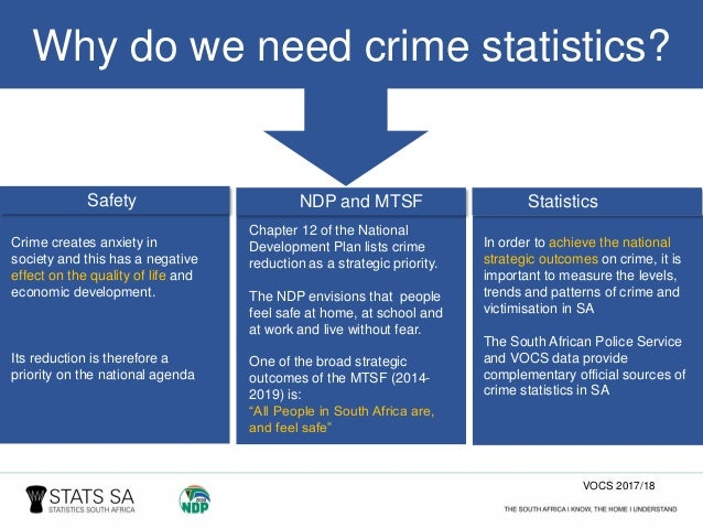 victims of crime survey, 2017 2018Email Marketing The Future Is Here And Its Personalized  347062 #8