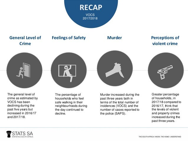 victims of crime survey, 2017 2018correctional services effectiveness; 39