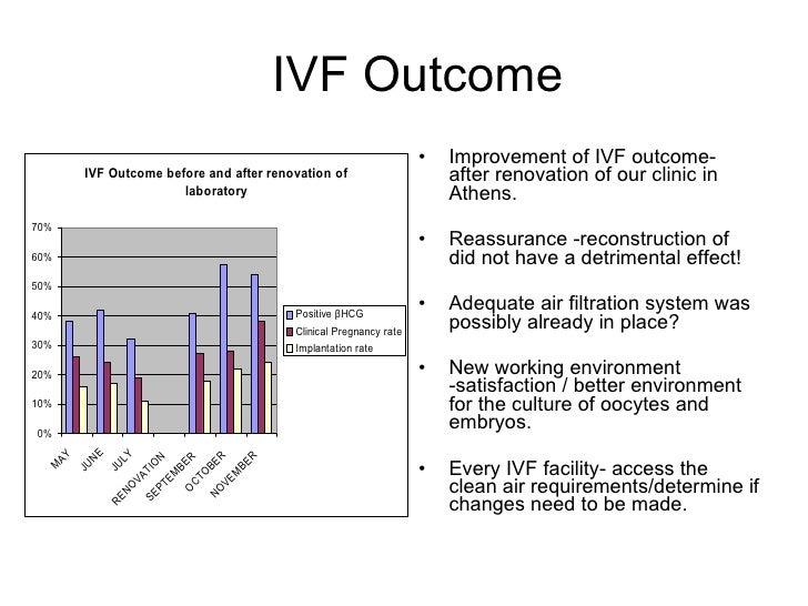 Ivf Lab Design