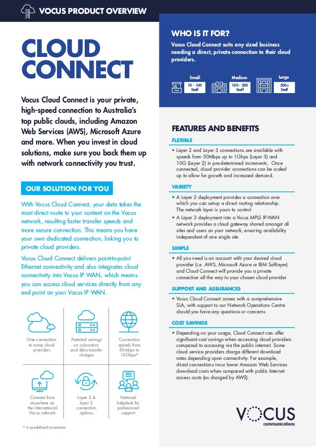 Vocus Cloud Connect
