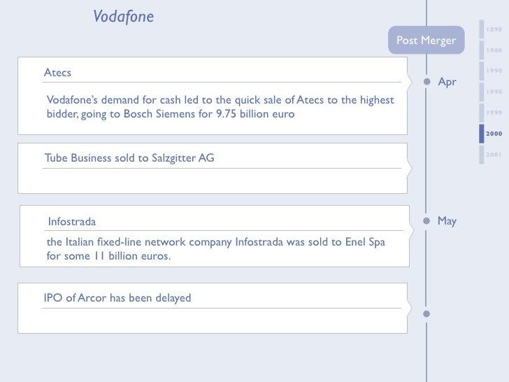 Investors Await Vodafone's Mannesmann Takeover Bid
