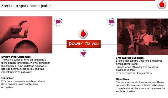 Stories to spark participation  Empowering Customers Through a series of films on Vodafone's technological innovation , we...