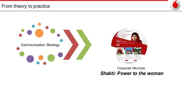 From theory to practice  Communication Strategy  Corporate Microsite  Shakti: Power to the woman