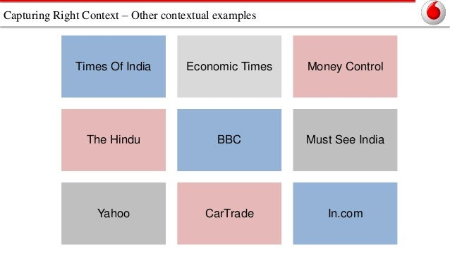 Capturing Right Context – Other contextual examples  Times Of India  Economic Times  Money Control  The Hindu  BBC  Must S...