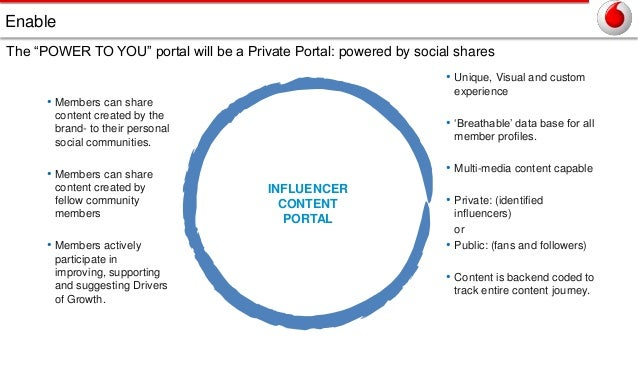 Enable The ―POWER TO YOU‖ portal will be a Private Portal: powered by social shares • Unique, Visual and custom experience...