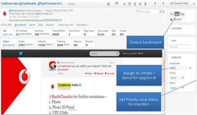 Check Sentiment  Assign to others / Send for approval  Set Priority and status for mention Footer