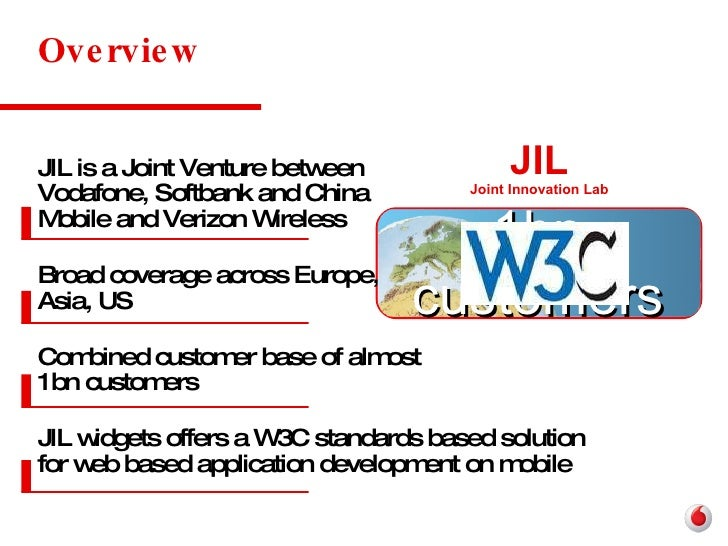 w3c guidelines for mobile web apps