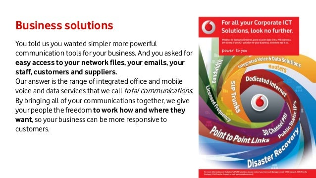 Vodafone Arculat