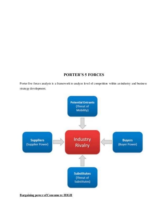 Project on Vodafone Strategies