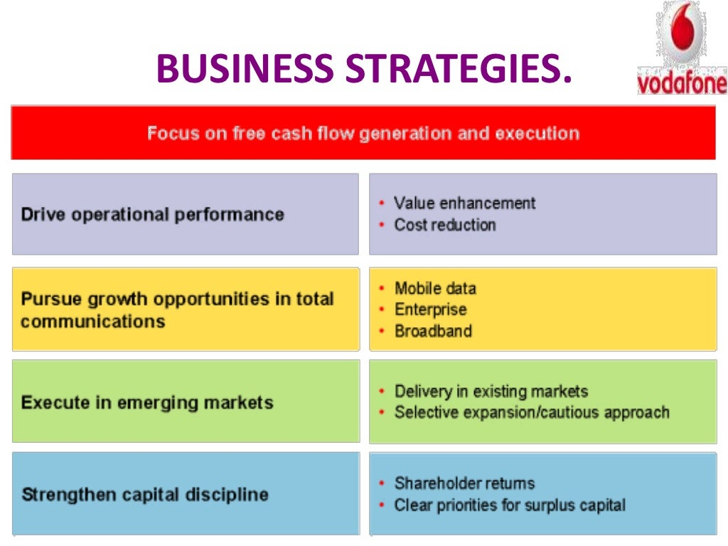 vodafone in 2012 rethinking international strategy essay Vodafone: rethinking international strategy foundations of strategy appendix a - the iccm - unit b - recommendations for management processes get authentic custom essay samplewritten strictly according to your requirements.