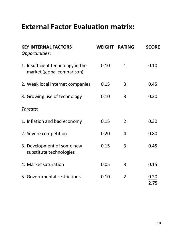 Vodafone internal analysis