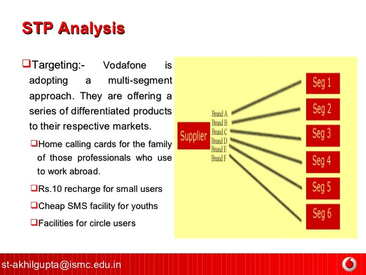 vodafone stp analysis Stp strategy and vodafone essar: segmentation: vodafone essar is seen as much focused in segmentation in india vodafone as segmented indian market as geographical segment where rural part of india is at much attention because of the huge potential market for telecom.