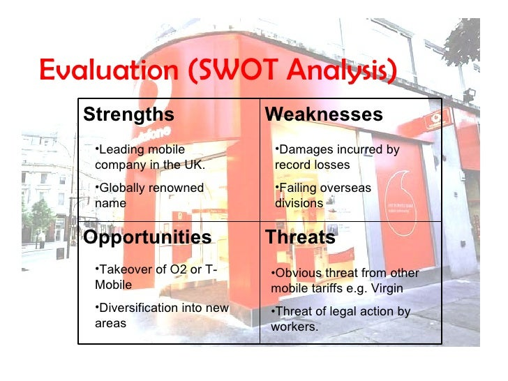 swot analysis of vodafone Vodafone swot analysis, segmentation, targeting & positioning (stp) are  covered on this page analysis of vodafone also includes its usp, tagline /  slogan.