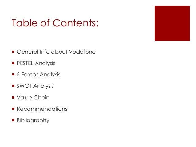 vodafone presentation, Presentation templates