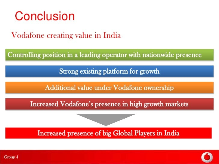 vodafone tax case - a case study for investments in india Vodafone Income Tax Case Study Summary