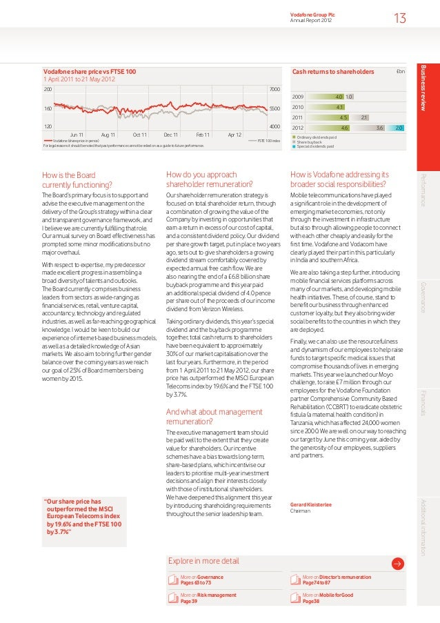 vodafone annual report