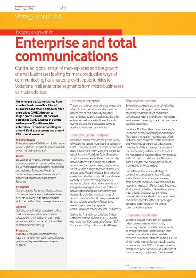 change management report on vodafone plc Table of contents intouch/appendix management facts & figures assurance  report  group plc as at 31 march 2013 vodafone nether- lands had two   mented a considerable number of changes within our retail.