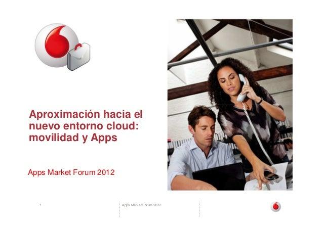 Apps Market Forum 20121 Aproximación hacia el nuevo entorno cloud: movilidad y Apps Apps Market Forum 2012