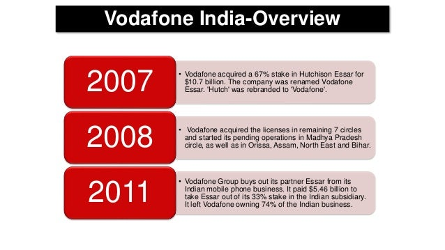 brand positioning airtel and vodafone Know about the company history & decade-by-decade highlights of vodafone india pioneering achievements which include origins to acquisitions & expansion plans visit us get the app brand vodafone was launched in india in september 2007.