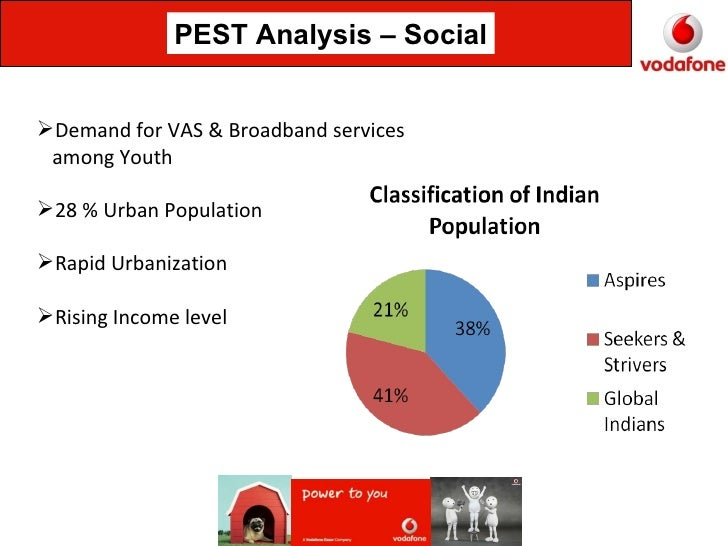 a political economical sociological and technological pest analysis of the leisure industry in the u This is a generic pestel analysis of canada you may know that canada is the  2nd largest country in the world by total area  this article aims to examine  some of the political, economic, social, technological, environmental,  some  industries are publicly owned, while some others are privately owned.