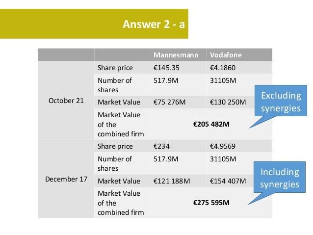 Vodafone Mannesmann Case
