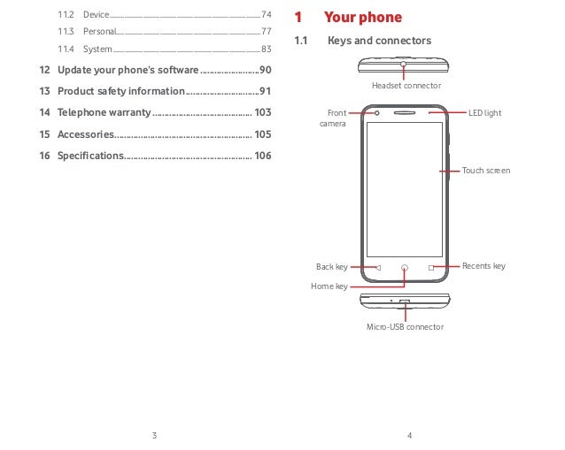 Vodafone Smart speed 6 Manual / User Guide Slide 3