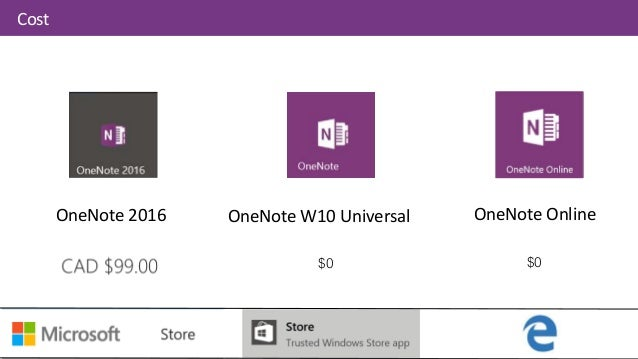 vOffice365 - May 2016 - Kelly Marshall - Feature Differences