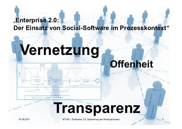 """Arbeitsprozesse""""Enterprise 2.0:Der Einsatz von Social-Software im Prozesskontext""""  Vernetzung                             ..."""