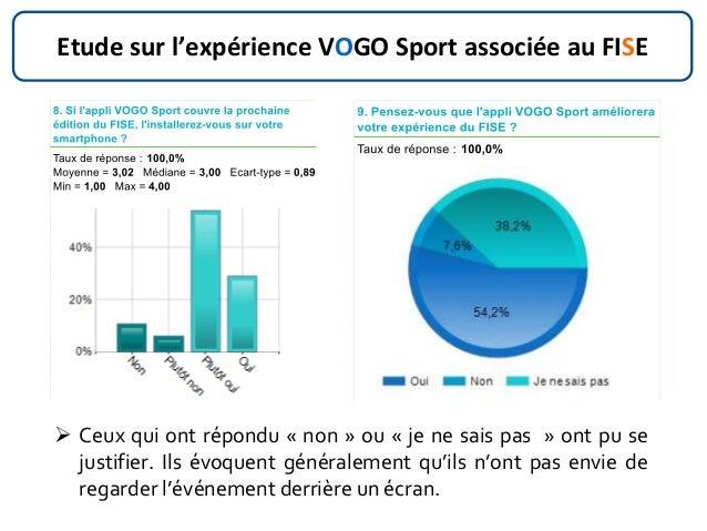 Etude sur l'expérience VOGO Sport associée au FISE  Ceux qui ont répondu « non » ou « je ne sais pas » ont pu se justifie...