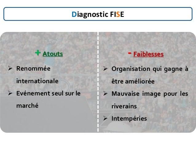Diagnostic FISE -Faiblesses  Organisation qui gagne à être améliorée  Mauvaise image pour les riverains  Intempéries +A...