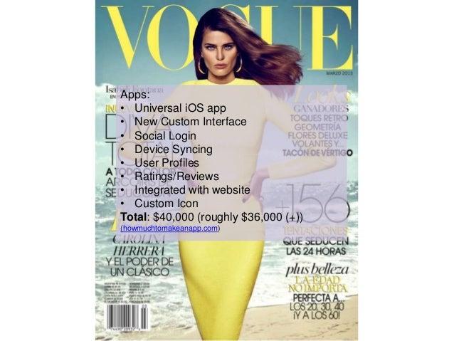 Vogue Digital Marketing Strategy