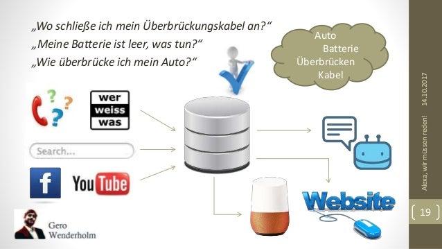 """""""Wo schließe ich mein Überbrückungskabel an?"""" """"Meine Batterie ist leer, was tun?"""" """"Wie überbrücke ich mein Auto?"""" 14.10.20..."""