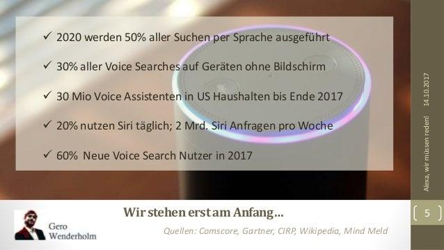 WirstehenerstamAnfang… Quellen: Comscore, Gartner, CIRP, Wikipedia, Mind Meld 14.10.2017 5 Alexa,wirmüssenreden!  2020 we...