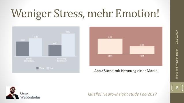 Weniger Stress, mehr Emotion! 14.10.2017Alexa,wirmüssenreden! 8 Quelle: Neuro-Insight study Feb 2017 Abb.: Suche mit Nennu...