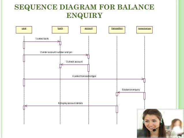 Voice based banking system sequence diagram ccuart Image collections