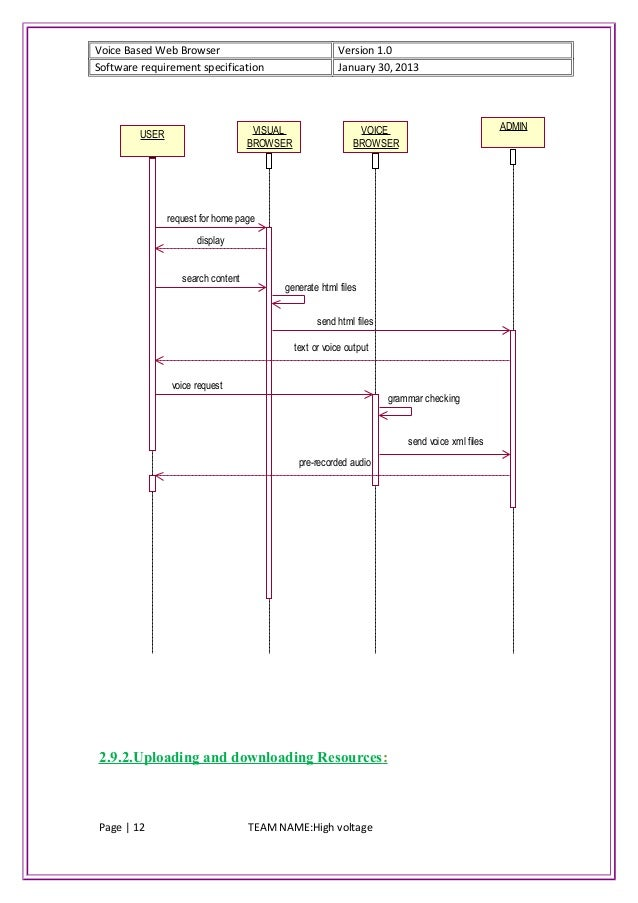 web browser diagram wire data schema u2022 rh fullventas co web browser class diagram web browser component diagram